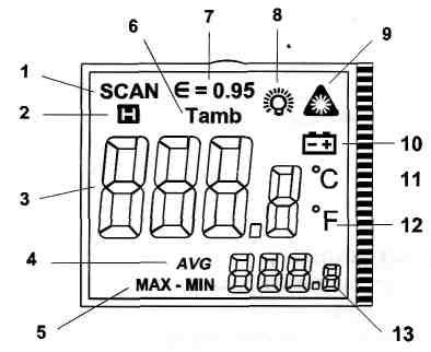 Пирометр VA6520 - Pyrometer VA6520