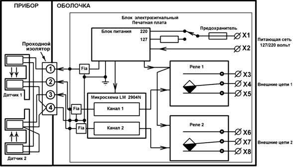 Схема электрическая принципиальная телевизора рекорд 350.
